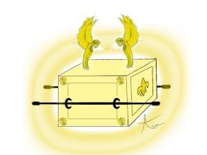 arca querubines